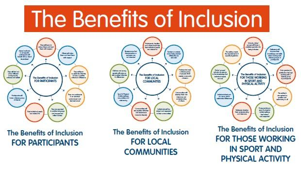 advantages from inclusion